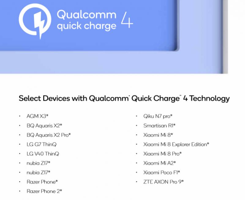 Danh sách máy hỗ trợ sạc nhanh Quick Charge 4.0